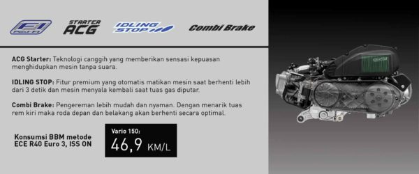 Jual Honda Vario 150